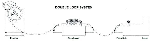 DoubleLoopSystem-600-72